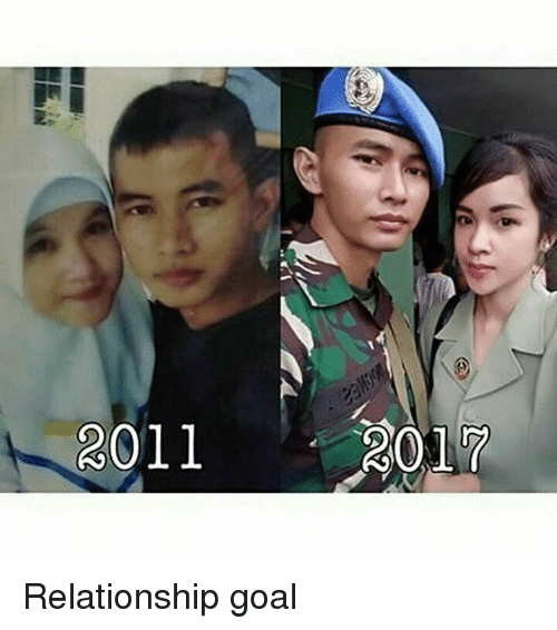 Indonesian (Language), Relationship, and Relationship Goal: 2011 Relationship goal