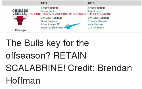 Chicago, Nba, and Kyle Korver: 2012  2013  RESTRICTED  RESTRICTED  CHICAGO  Taj Gibson  Omer Asik  BULLS) THE HUNT FOR A CHAMPIONSHIP BEGINS IN THE OFFSEASON!  UNRESTRICTED  UNRESTRICTED  Mike James  Ronnie Brewer  John Lucas III  Kyle Korver  Brian Scalabrine  C. J. Watson  Chicago The Bulls key for the offseason? RETAIN SCALABRINE!  Credit: Brendan Hoffman