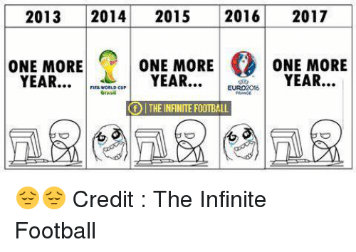 Memes, Euro, and 🤖: 2013 2014 2015 2016 2017  ONE MORE  ONE MORE  ONE MORE  YEAR...  YEAR  EURO 2016.  YEAR  f THE INFINITE FOOTBALL 😔😔  Credit : The Infinite Football