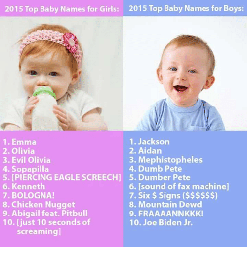 2015 Top Baby Names for Girls 2015 Top Baby Names for Boys 1 Jackson