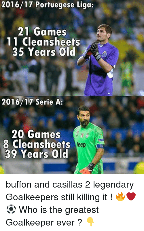 201617 Portuegese Liga 21 Games 11 Cleansheets 35 Years Old