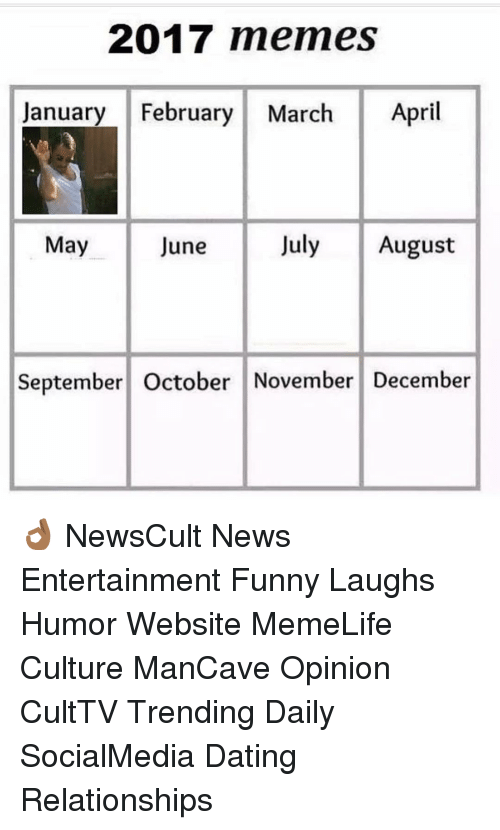 2017 Memes January February March April July August May June