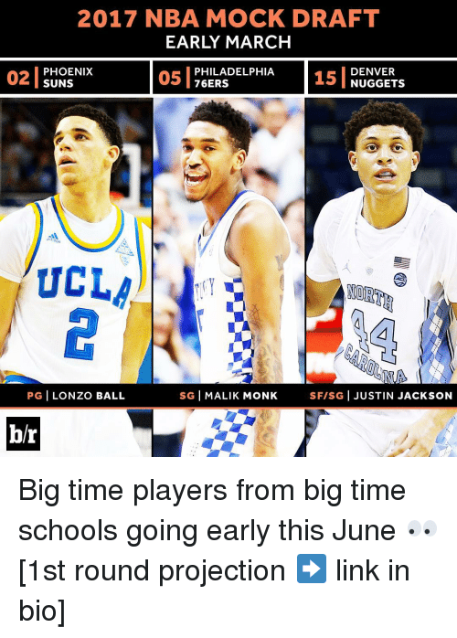 Sports, Denver, and Phoenix: 2017 NBA MOCK DRAFT  EARLY MARCH  PHOENIX  PHILADELPHIA DENVER  SUNS  76ERS  NUGGETS  das  UCLE  PG  LONZO BALL  SG  MALIK MONK  S FISG  I JUSTIN JACKSON  br Big time players from big time schools going early this June 👀 [1st round projection ➡️ link in bio]