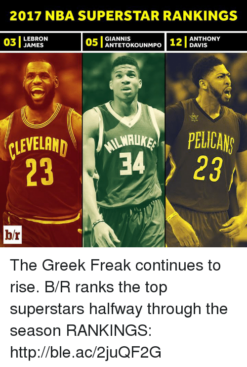 2017 Nba Superstar Rankings Lebron James Giannis Anthony