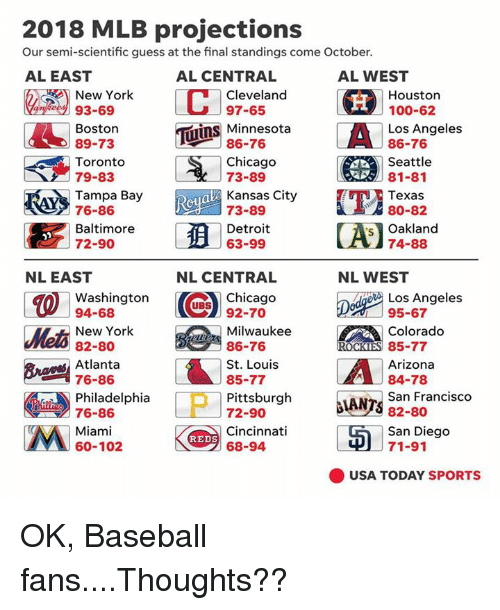 2018-mlb-projections-our-semi-scientific-guess-at-the-final-standings-30767511.png