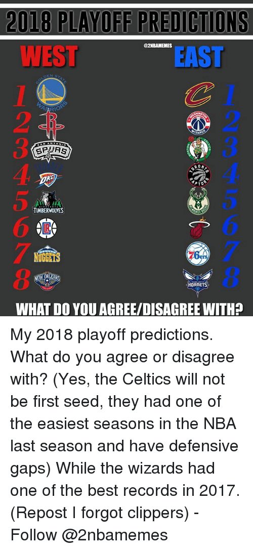 Nba, Best, and Celtics: 2018 PLAYOFF PREDICTIONS  @2NBAMEMES  WEST  EAST  EN ST  2  3  SPRS  TIMBERWOLVES  6  伛  NUGGETS  76  8  WHAT DO YOU AGREE/DISAGREE WITH?  HORNETS My 2018 playoff predictions. What do you agree or disagree with? (Yes, the Celtics will not be first seed, they had one of the easiest seasons in the NBA last season and have defensive gaps) While the wizards had one of the best records in 2017. (Repost I forgot clippers) - Follow @2nbamemes