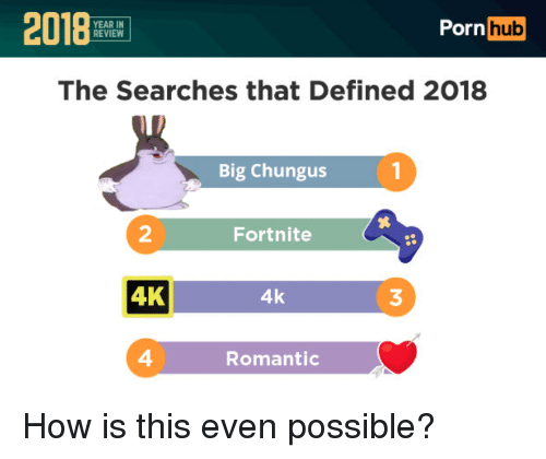 2018 Year In Review Porn Hud The Searches That Defined 2018 Big