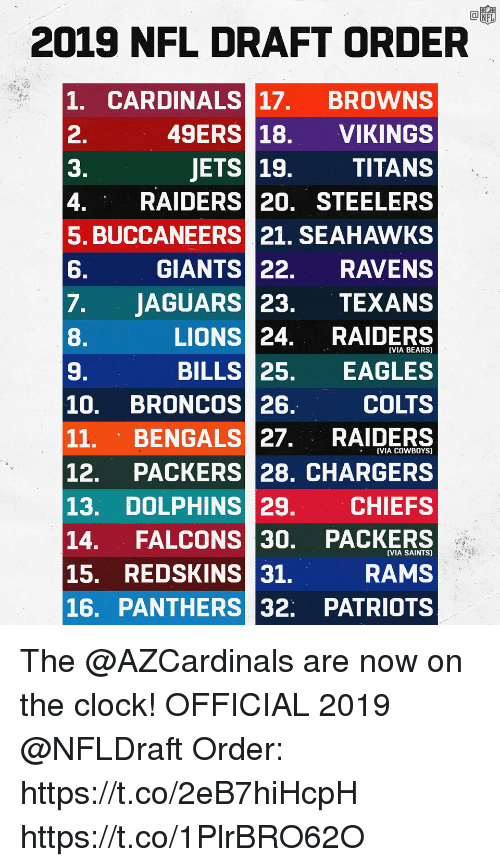 San Francisco 49ers, Clock, and Indianapolis Colts: 2019 NFL DRAFT ORDER  1. CARDINALS 17. BROWNS  2.  3.  4. RAIDERS 20. STEELERS  5. BUCCANEERS 21. SEAHAWKS  6.  7.JAGUARS 23. TEXANS  8.  9.  10. BRONCOS 26.  11, BENGALS 27. RAIDERS  12. PACKERS 28. CHARGERS  13. DOLPHINS 29. CHIEFS  14. FALCONS 30. PACKERS  15. REDSKINS 31.  16. PANTHERS 32. PATRIOTS  49ERS 18. VIKINGS  JETS 19. TITANS  GIANTS 22. RAVENS  LIONS 24. RAIDERS  BILLS 25. EAGLES  COLTS  (VIA BEARS)  VIA COWBOYS)  VIA SAINTS)  RAMS The @AZCardinals are now on the clock!  OFFICIAL 2019 @NFLDraft Order: https://t.co/2eB7hiHcpH https://t.co/1PlrBRO62O