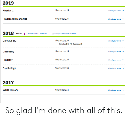 2019 Your Score 5 Physics 2 About Your Score Your Score 5 Physics C