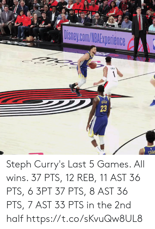 Memes, Games, and 🤖: 23  COOR Steph Curry's Last 5 Games. All wins.   37 PTS, 12 REB, 11 AST 36 PTS, 6 3PT 37 PTS, 8 AST 36 PTS, 7 AST 33 PTS in the 2nd half   https://t.co/sKvuQw8UL8