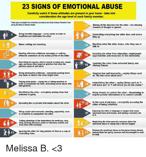 Physical signs of emotional abuse in adults