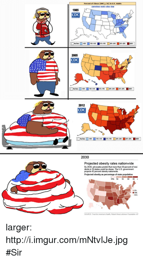230 adults 1985 cdc 2005 cdc 2012 cdc 2030 projected obesity rates