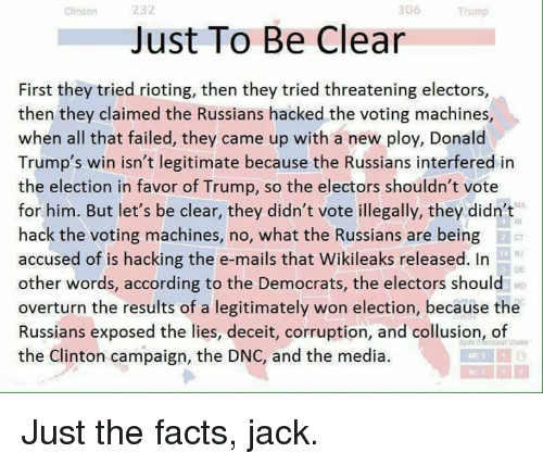 Facts, Memes, and Trump: 232  306  Clinton  Trump  Just To Be Clear  First they tried rioting, then they tried threatening electors,  then they claimed the Russians hacked the voting machines,  when all that failed, they came up with a new ploy, Donald  Trump's win isn't legitimate because the Russians interfered in  the election in favor of Trump, so the electors shouldn't vote  for him. But let's be clear, they didn't vote illegally, they didn't  hack the voting machines, no, what the Russians are being  accused of is hacking the e-mails that Wikileaks released. In  DE  other words, according to the Democrats, the electors should o  overturn the results of a legitimately won election, because the  Russians exposed the lies, deceit, corruption, and collusion, of  Efectoral Votes  the Clinton campaign, the DNC, and the media.  MES Just the facts, jack.