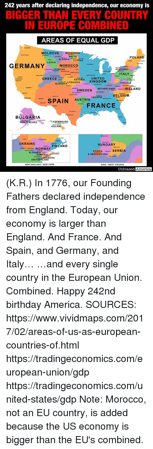 """America, Birthday, and England: 242 years after declaring independence, our economy is  BIGGER THAN EVERY COUNTRY  IN EUROPE COMBINED  AREAS OF EQUAL GDP  MOLDOVA MACEDONIA  MALTA  ALBANIACYPRUS  POLAND  LATVIA  LIECNTENSTEN KOSOVO  PORTUGAL  ITALY  ESTONIA UNITED  SLÖVENIA LITHUANIA KINGDOM  GREECEE  CZECHIA  SEHERLANDS IRELAND  CROATIA RSELLES  AUSTRIA CROATIA """"ARitun . BELa iuM  ー. SPAIN  FANCE  BULGARIA  MONTENEGRO ,"""" ·LUXEMBOURG  ICELAND  UKRAINE  COESSA ESOV. NORWAY  HUNGARY  FINLAND  BOSNIA SERBIA  SLOVAKIAIRAs  & HERZEGOVINA  ROMANIAON  DENMARK  SWITZERLAND  NEW ENGLAND /NEW YORK  OHIO WEST VIRGINIA  Unbiased America (K.R.) In 1776, our Founding Fathers declared independence from England.  Today, our economy is larger than England.  And France.  And Spain, and Germany, and Italy…  …and every single country in the European Union.  Combined.  Happy 242nd birthday America.  SOURCES: https://www.vividmaps.com/2017/02/areas-of-us-as-european-countries-of.html https://tradingeconomics.com/european-union/gdp https://tradingeconomics.com/united-states/gdp Note: Morocco, not an EU country, is added because the US economy is bigger than the EU's combined."""