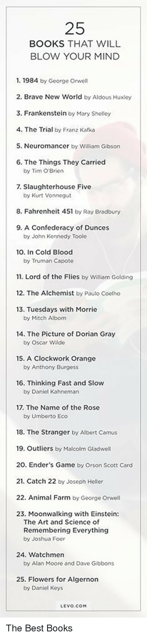 Books, Animal, and Best: 25  BOOKS THAT WILL  BLOW YOUR MIND  1. 1984 by George Orwell  2. Brave New World by Aldous Huxley  3. Frankenstein by Mary Shelley  4. The Trial by Franz Kafka  5. Neuromancer by William Gibson  6. The Things They Carried  by Tim O'Brien  7. Slaughterhouse Five  by Kurt Vonnegut  8. Fahrenheit 451 by Ray Bradbury  9. A Confederacy of Dunces  by John Kennedy Toole  0. In Cold Blood  by Truman Capote  11. Lord of the Flies by William Golding  12. The Alchemist by Paulo Coelho  13. Tuesdays with Morrie  by Mitch Albom  14. The Picture of Dorian Gray  by Oscar Wilde  15. A Clockwork Orange  by Anthony Burgess  16. Thinking Fast and Slow  by Daniel Kahneman  17. The Name of the Rose  by Umberto Eco  18. The Stranger by Albert Camus  19. Outliers by Malcolm Gladwell  20. Ender's Game by Orson Scott Card  21. Catch 22 by Joseph Heller  22. Animal Farm by George Orwell  23. Moonwalking with Einstein:  The Art and Science of  Remembering Everything  by Joshua Foer  24. Watchmen  by Alan Moore and Dave Gibbons  25. Flowers for Algernon  by Daniel Keys  LEVO.COM <p>The Best Books</p>