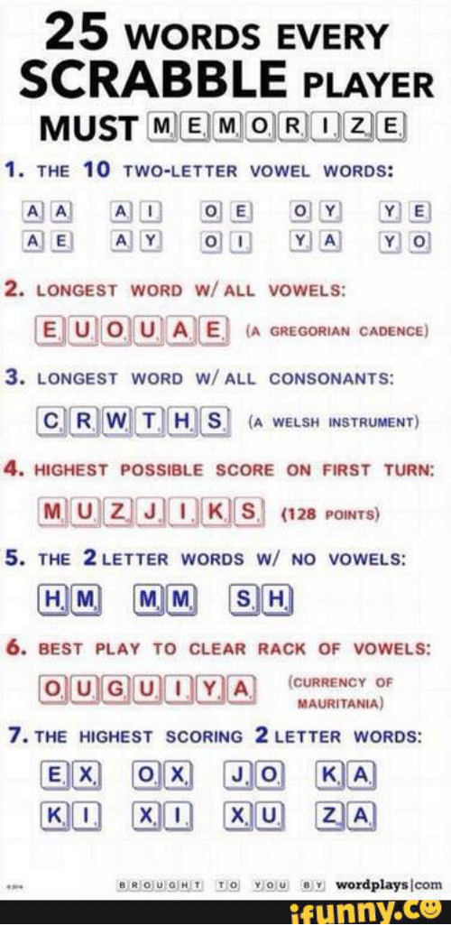 25 woRDS EVERY SCRABBLE PLAYER MUST ME M OR ZE 1 THE 10 TWO LETTER