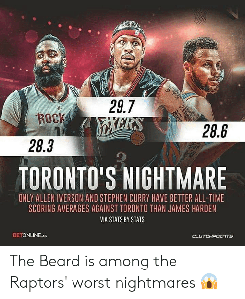 Allen Iverson, Beard, and James Harden: 29.7  ROC  28.6  28.3  TORONTO'S NIGHTMARE  ONLY ALLEN IVERSON AND STEPHEN CURRY HAVE BETTER ALL-TIME  SCORING AVERAGES AGAINST TORONTO THAN JAMES HARDEN  VIA STATS BY STATS  BETONLINE.AG  TS The Beard is among the Raptors' worst nightmares 😱