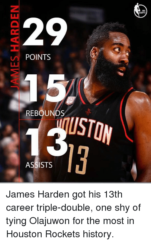 Houston Rockets, James Harden, and Memes: 29  POINTS  15  REBOUNDS  ASSISTS James Harden got his 13th career triple-double, one shy of tying Olajuwon for the most in Houston Rockets history.