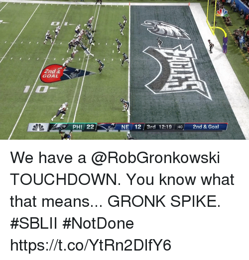 Memes, Goal, and 🤖: 2nd &  GOAL  PHI 22  NE 12 3rd 12:19 402nd & Goal We have a @RobGronkowski TOUCHDOWN.  You know what that means... GRONK SPIKE. #SBLII #NotDone https://t.co/YtRn2DlfY6