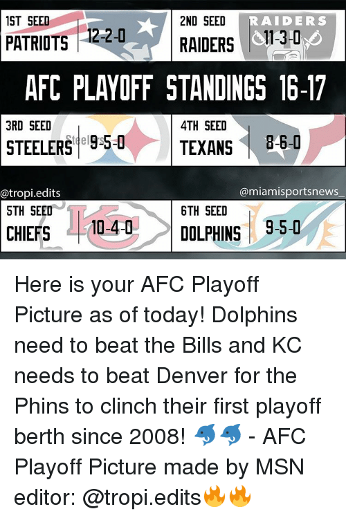 2nd Seed Raiders 1st Seed Patriots 2   Png