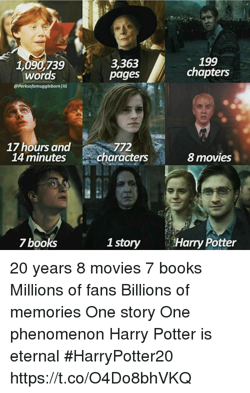 Books, Funny, and Harry Potter: 3,363  pages  199  chapters  1,090,739  words  @Perksofamuggleborn IG  17 hours and  14 minutes  772  characters  8 movies  7 books  1 story Harry Potter 20 years 8 movies 7 books  Millions of fans  Billions of memories One story One phenomenon Harry Potter is eternal  #HarryPotter20 https://t.co/O4Do8bhVKQ