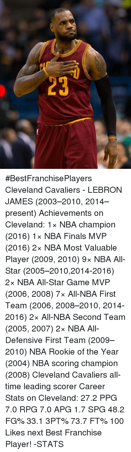 Lebron James 10x Mvp