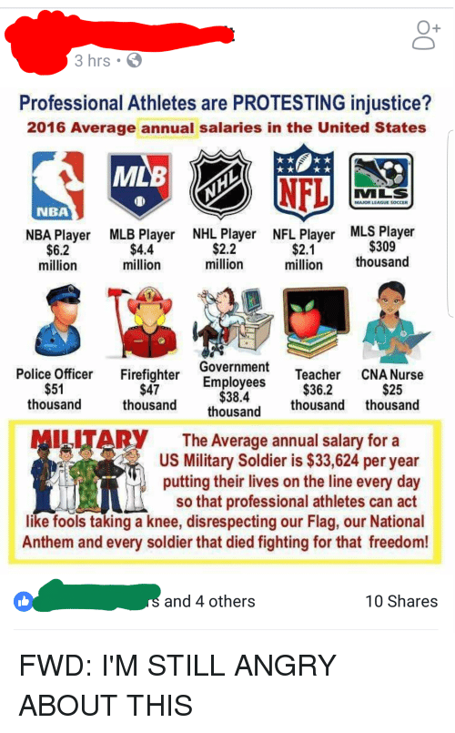3 Hrs S Professional Athletes Are PROTESTING Injustice  2016 Average ... b73a91cbfab