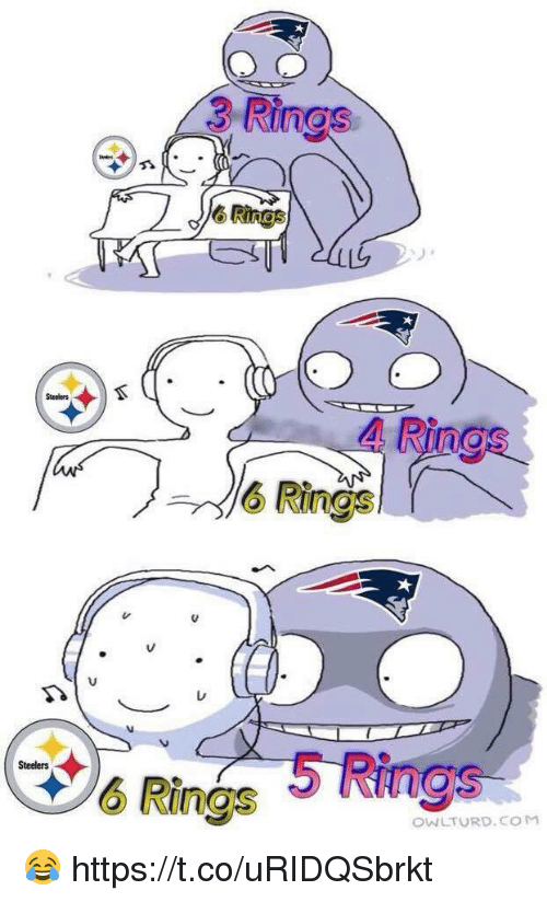 Football, Nfl, and Sports: 3 Rings  Steelers  4 Rings  6 Rings  6 Rings 5 Rings  Steelers  OWLTURD.COM 😂 https://t.co/uRIDQSbrkt