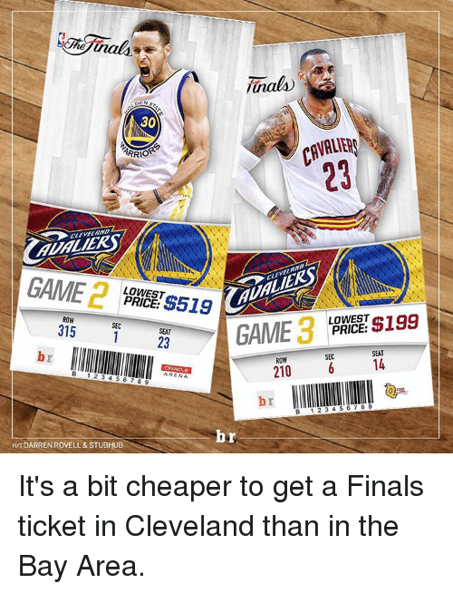 Finals, Sports, and Cavaliers: 30  CAVALIERS  ARRIOR  LOWEST  $519  LOWEST  $199  ROW  GAME  315  1 SEAT  23  SEAT  SEC  ROW  210  6  ORACLE  B 1 2 3 4 5 6 7 8 9  br  B 1 2 3 4 5 6 7 8 9  br  HAT DARREN ROVELL & STUBHUB It's a bit cheaper to get a Finals ticket in Cleveland than in the Bay Area.
