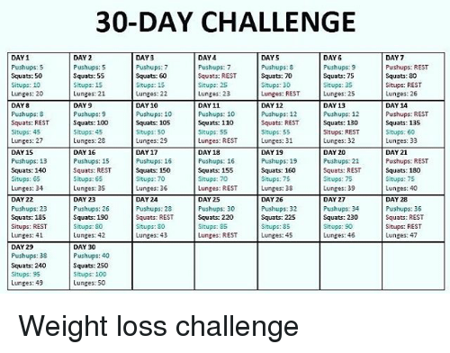 ✅ 25+ Best Memes About 30 Day Challenges | 30 Day Challenges Memes