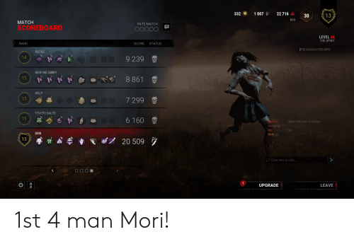 Click, Gg, and Lol: 3321007 22716  30  Birb  MATCH  SCOREBOARD  RATE MATCH  LEVEL 44  THE SPIRIT  RANK  SCORE STATUS  F1] CHARACTER INFO  PEE PEE  9 239  14  MORI ME DADDY  HELP  7 299  TTV/YT/SALTS  15  6 160  damn that mori is always  oris  terrifying  lol:  Birb: gg  BIRB  20 509  13  Click here to chat.  UPGRADE  LEAVE 1st 4 man Mori!
