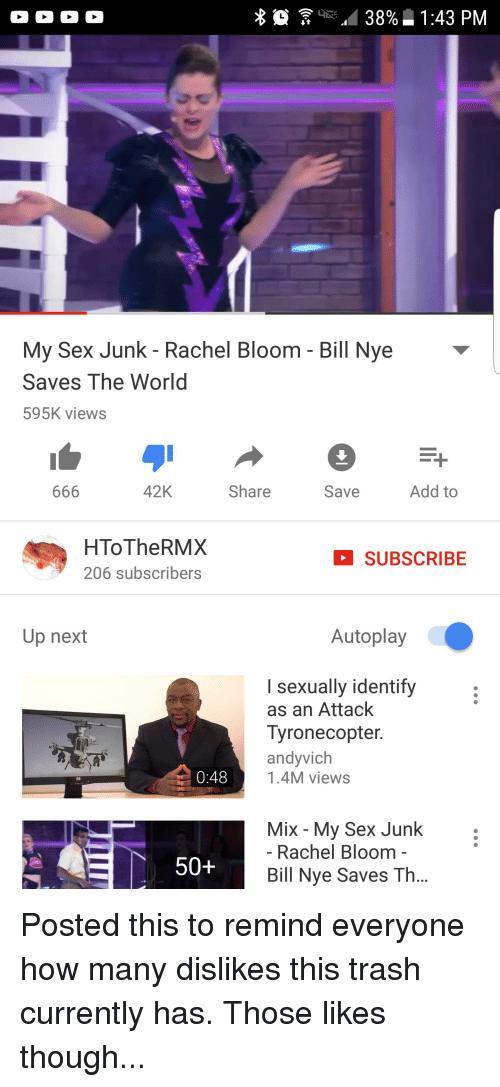 Sex in the add world