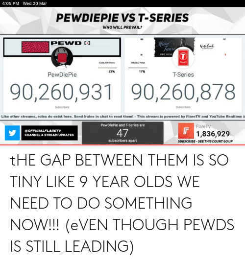 The Gap, youtube.com, and Chat: 4:05 PM Wed 20 Mar  PEWDIEPIE VS T-SERIES  WHO WILL PREVAIL?  SEP  PEVD  aar  OUT NOw  1,506,108 Votes  309,085 Votes  83%  17%  PewDiePie  T-Series  90,260,931 90,260,878  Subscribers  Subscribers  Like other streams, rules do exist here. Send Irules in chat to read them!- This stream is powered by FlareTV and YouTube Realtime b  PewDiePie and T-Series are  FlareTV  @OFFICIALFLARETV  CHANNEL&STREAM UPDATES  47  1,836,929  subscribers apart  SUBSCRIBE-SEETHIS COUNT GO UP tHE GAP BETWEEN THEM IS SO TINY LIKE 9 YEAR OLDS WE NEED TO DO SOMETHING NOW!!! (eVEN THOUGH PEWDS IS STILL LEADING)