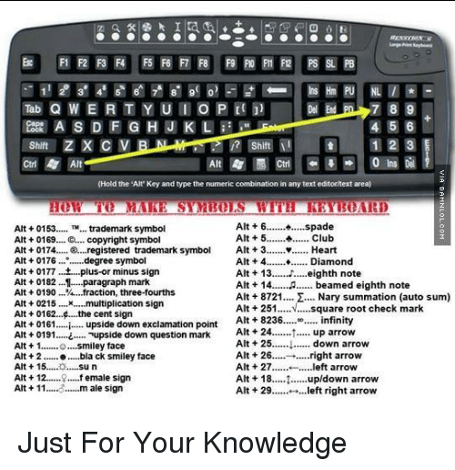 4 5 6 Hold The Alt Key And Type The Numeric Combination In Any