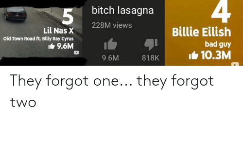 Bad, Nas, and Reddit: 4  bitch lasagna  228M views  Billie Eilish  Lil Nas X  old Town Road ft. Billy Ray Cyrus  bad guy  It 9.6M  I6 10.3M  9.6M  818K They forgot one... they forgot two