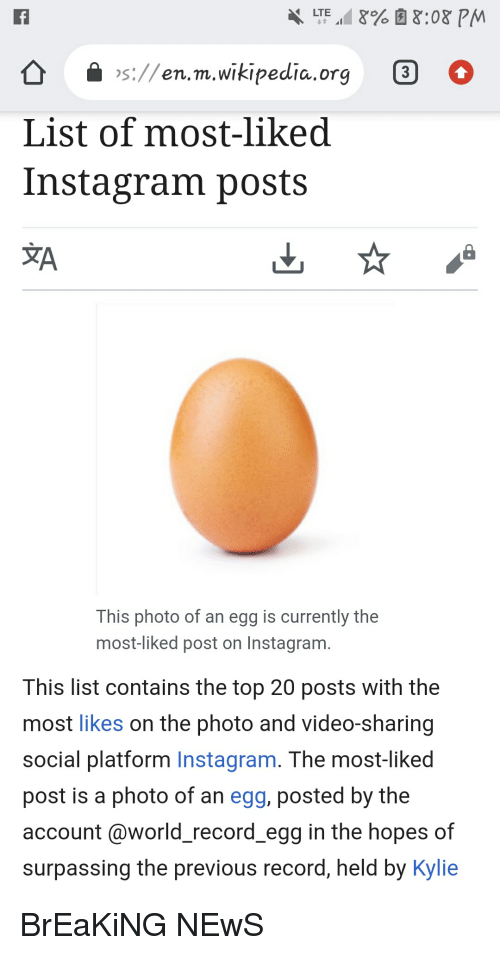 Instagram, News, and Wikipedia: 4. LTE  % a 8:08 PM  i s://en.m.wikipedia.org  List of most-liked  Instagram posts  This photo of an egg is currently the  most-liked post on Instagram.  This list contains the top 20 posts with the  most likes on the photo and video-sharing  social platform Instagram. The most-liked  post is a photo of an egg, posted by the  account @world_record egg in the hopes of  surpassing the previous record, held by Kylie