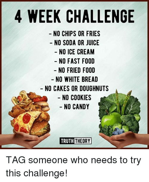 Day Fast Food Challenge