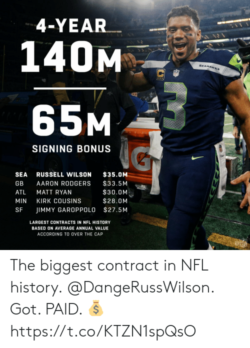 Aaron Rodgers, Kirk Cousins, and Memes: 4-YEAR  140M  65M  SEAHAWKs  5  t*tt  SIGNING BONUS  SEA RUSSELL WILSON $35.0NM  GB AARON RODGERS $33.5NM  ATL MATT RYAN  MIN KIRK COUSINS  $30.0M  $28.0M  SF JIMMY GAROPPOLO $27.5M  LARGEST CONTRACTS IN NFL HISTORY  BASED ON AVERAGE ANNUAL VALUE  ACCORDING TO OVER THE CAP The biggest contract in NFL history.  @DangeRussWilson. Got. PAID. 💰 https://t.co/KTZN1spQsO