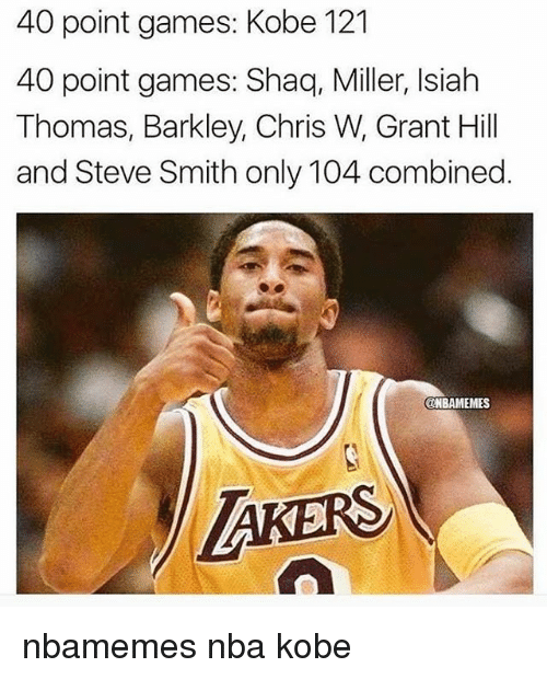 Basketball, Nba, and Shaq: 40 point games: Kobe 121  40 point games: Shaq, Miller, Isiah  Thomas, Barkley, Chris W, Grant Hill  and Steve Smith only 104 combined  ONBAMEMES  AKERS nbamemes nba kobe