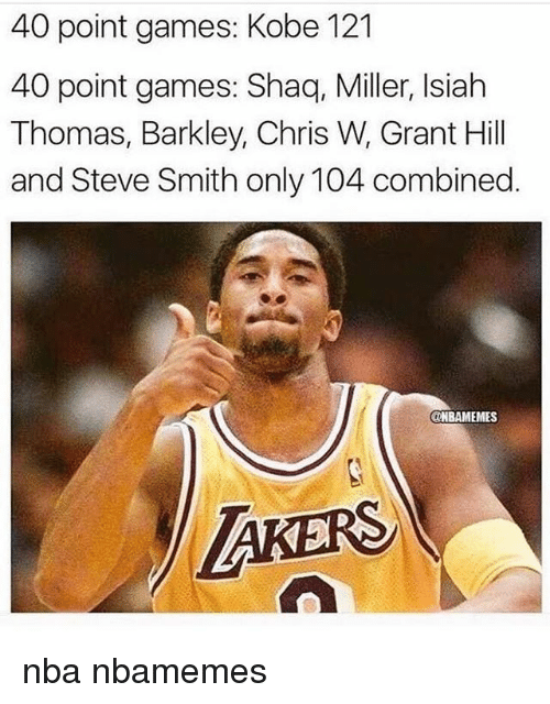 Basketball, Nba, and Shaq: 40 point games: Kobe 121  40 point games: Shaq, Miller, Isiah  Thomas, Barkley, Chris W, Grant Hill  and Steve Smith only 104 combined.  NBAMEMES  TAKERS nba nbamemes