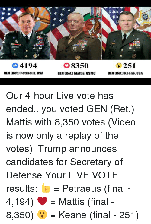 Memes, Candide, and Announcement: 4194  GEN CRetJ Petraeus, USA  O 8350  GEN [Ret. Mattis, USMC  251  GEN [Ret.] Keane, USA Our 4-hour Live vote has ended...you voted GEN (Ret.) Mattis with 8,350 votes (Video is now only a replay of the votes). Trump announces candidates for Secretary of Defense  Your LIVE VOTE results: 👍 = Petraeus (final - 4,194) ❤ = Mattis (final - 8,350) 😮 = Keane (final - 251)