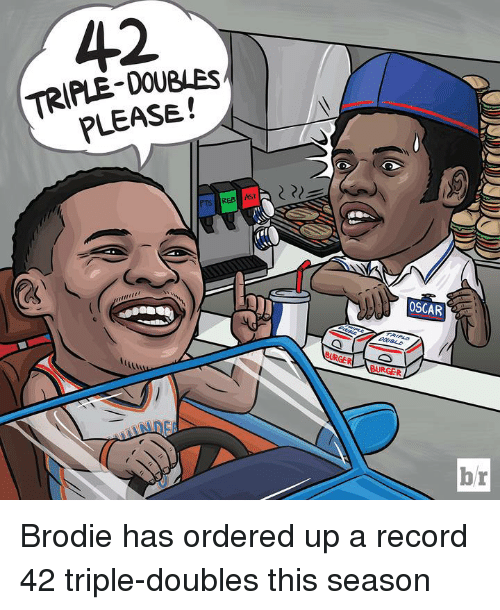 Record, Oscar, and Burger: 42  PLEASE  OSCAR  BURGER  br Brodie has ordered up a record 42 triple-doubles this season