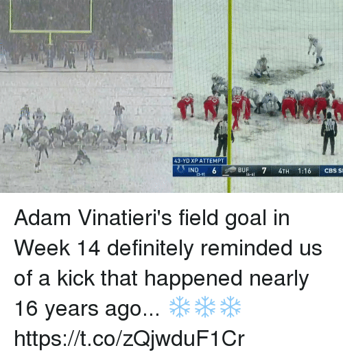 Definitely, Memes, and Cbs: 43-YD XP ATTEMPT  BUF7 4TH 1:16 CBS S  3-9  (6-61 Adam Vinatieri's field goal in Week 14 definitely reminded us of a kick that happened nearly 16 years ago... ❄️❄️❄️ https://t.co/zQjwduF1Cr