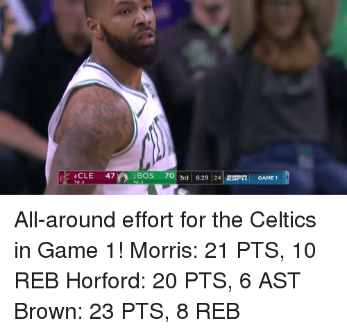 Celtics, Game, and All: 4CLE 47 2BOS 70  3rd | 6:29 | 24 | ESF-  24  GAME 1  TO:  TO:5 All-around effort for the Celtics in Game 1!   Morris: 21 PTS, 10 REB Horford: 20 PTS, 6 AST Brown: 23 PTS, 8 REB