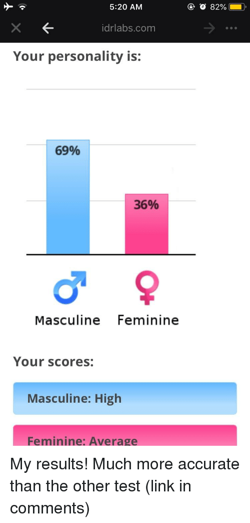 Link, Test, and Masculine: 5:20 AM  idrlabs.com  Your personality is:  69%  36%  Masculine Feminine  Your scores:  Masculine: High  Feminine: Average
