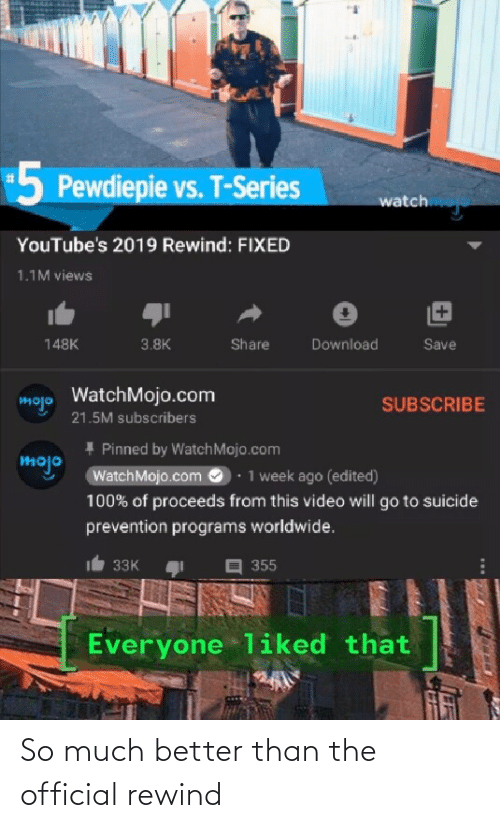 Suicide, Video, and Watch: -5  5 Pewdiepie vs. T-Series  watch  YouTube's 2019 Rewind: FIXED  1.1M views  148K  3.8K  Share  Download  Save  mojo WatchMojo.com  21.5M subscribers  SUBSCRIBE  I Pinned by WatchMojo.com  mojo  1 week ago (edited)  WatchMojo.com  100% of proceeds from this video will go to suicide  prevention programs worldwide.  33K  355  Everyone liked that So much better than the official rewind
