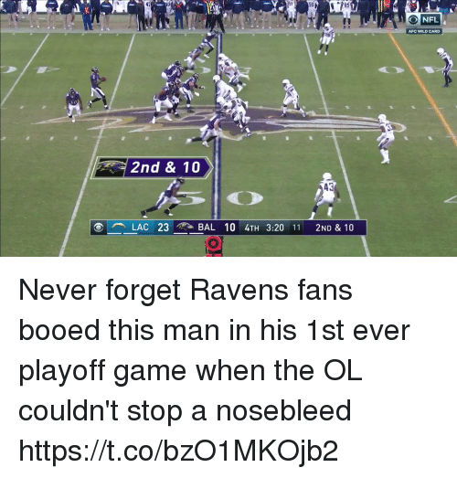 Nfl, Game, and Ravens: 50 170  K)  O NFL  AFC WILD CARD  2nd & 10  43  LAC 23  BAL 10 4TH 3:20 11 2ND & 10 Never forget Ravens fans booed this man in his 1st ever playoff game when the OL couldn't stop a nosebleed  https://t.co/bzO1MKOjb2