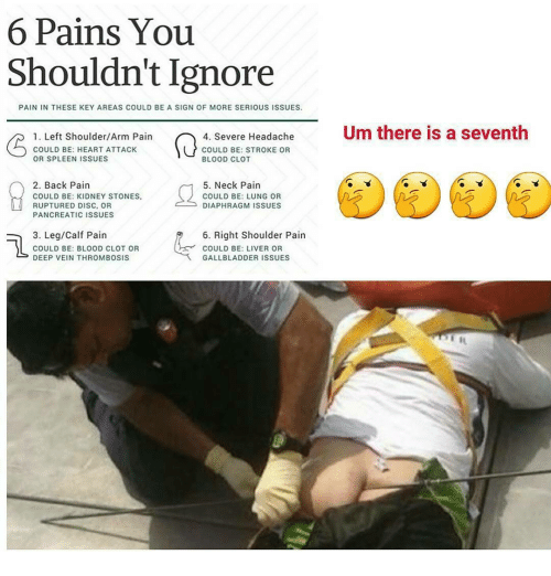 6 Pains You Shouldn't Ignore PAIN IN THESE KEY AREAS COULD