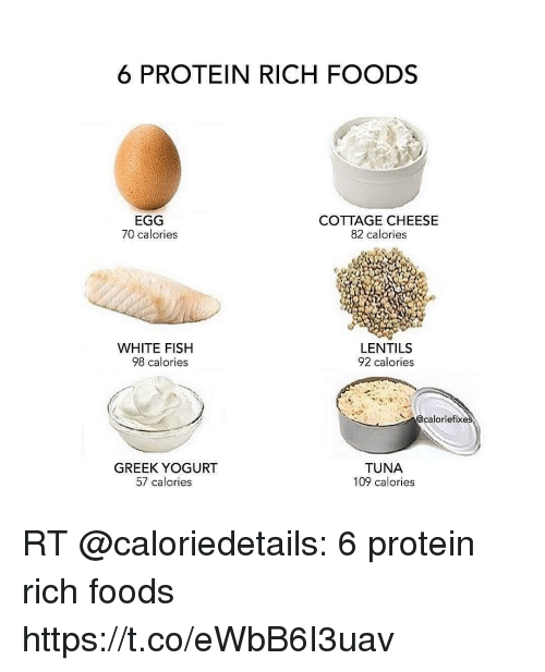 6 protein rich foods egg 70 calories cottage cheese 82 calories rh me me