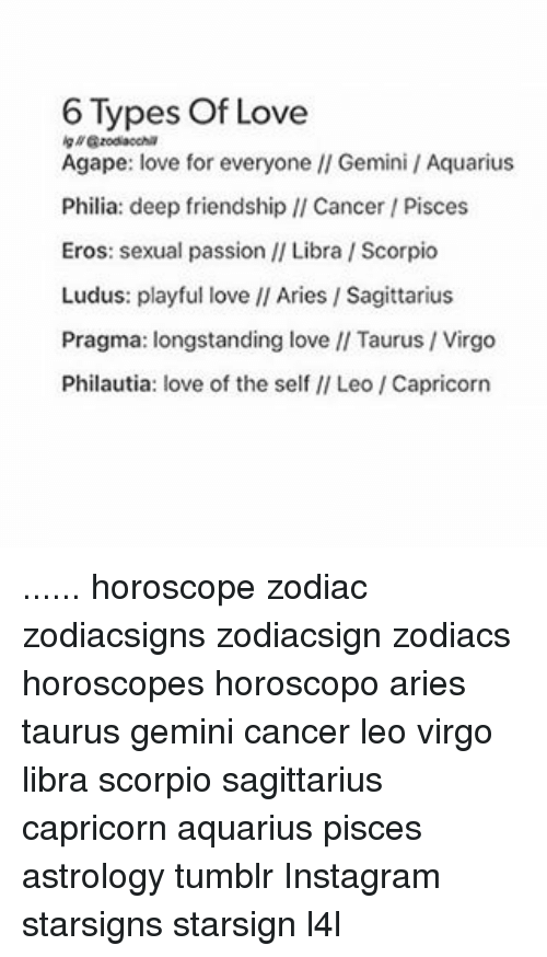 types of cancer horoscope